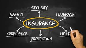 What Types Of Small Business Insurance Are Available?